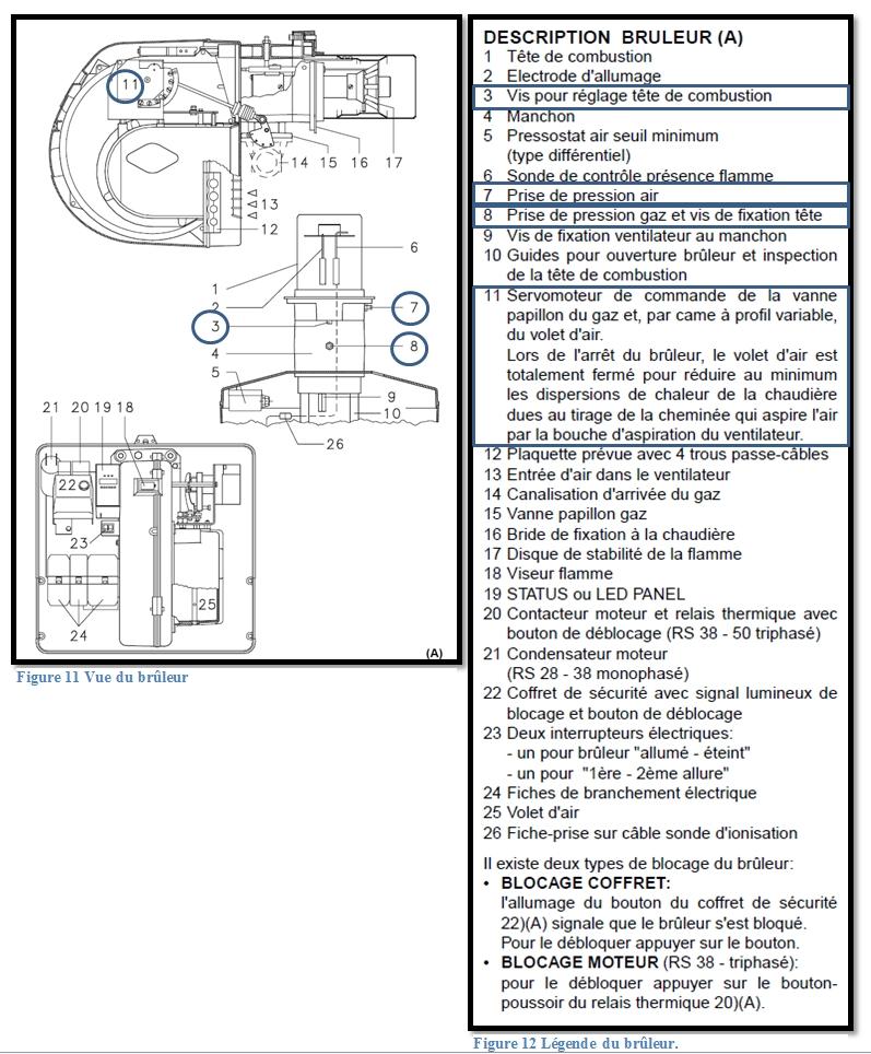 bg02 les pr r glages du br leur gaz partie 2 2 e. Black Bedroom Furniture Sets. Home Design Ideas