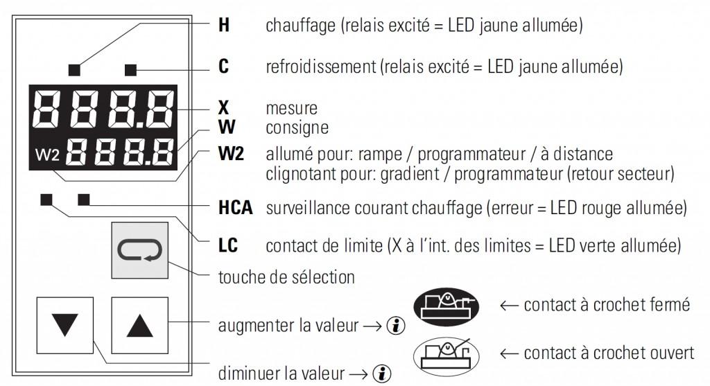 KS40_régulateur_industrielle