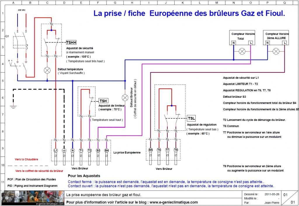 La-fiche-europeenne-des-brûleur-gaz-et-fioul