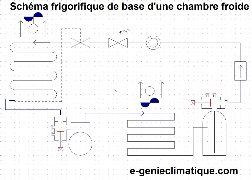 Froid01 le circuit frigorifique de base dans une chambre froide positive explication e - Schema electrique chambre froide ...