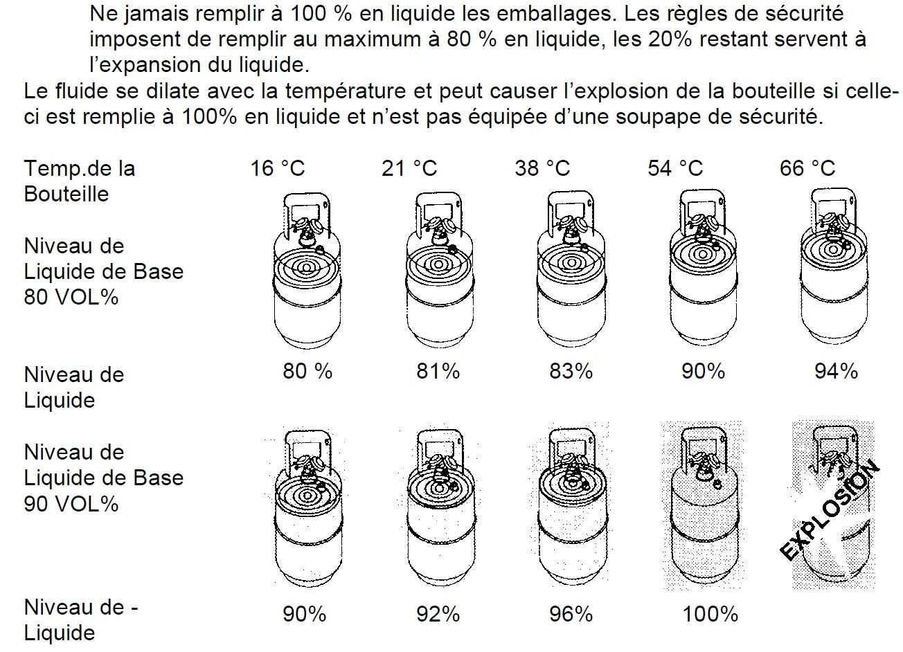 froid03 compr hension du fonctionnement de la station de r cup ration de fluide frigorig ne et. Black Bedroom Furniture Sets. Home Design Ideas