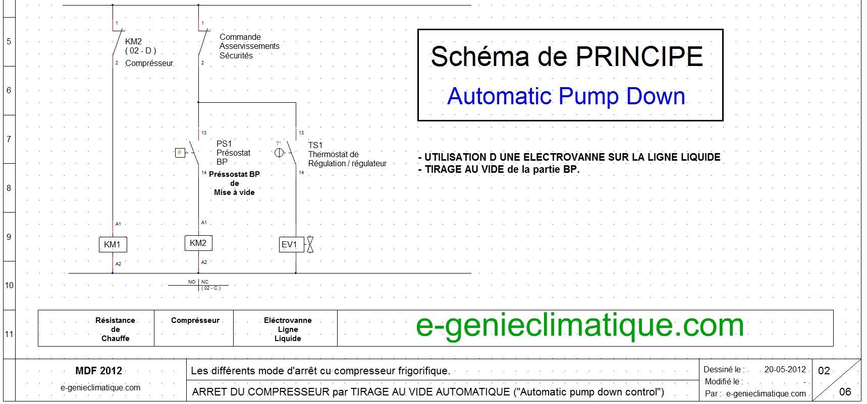 Installation climatisation gainable schema de fonctionnement compresseur cli - Temperature ambiante ideale ...