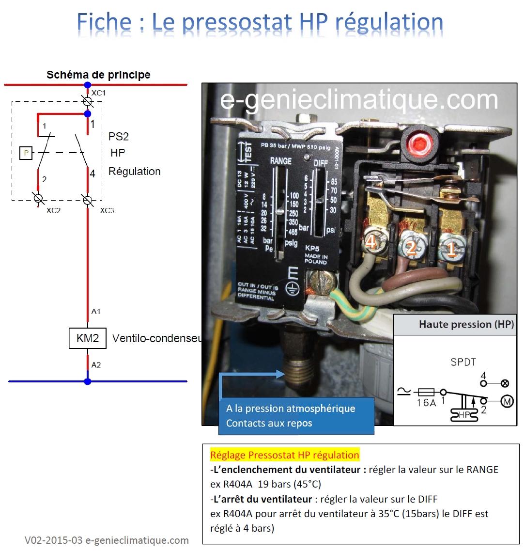 FicheV2-Le_pressostat_de_regulation_hp_ventilo_condenseur