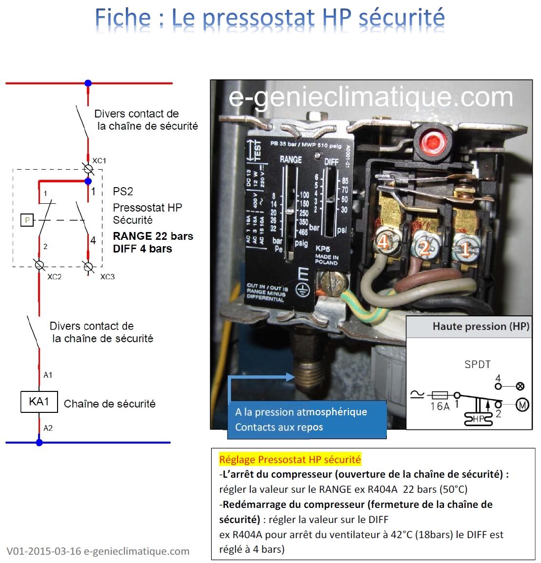 Fiche_le_pressostat_hp_securite_comrpesseur_chaine_de_securite