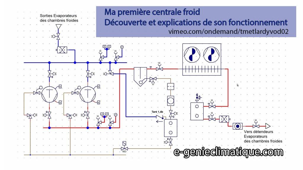 VOD02-schema_fluidique_d_une_centrale_froid_2_compresseurs_separateur_d_huile_reservoir_d_huile_bouteille_liquide_regulateur_niveau_huile