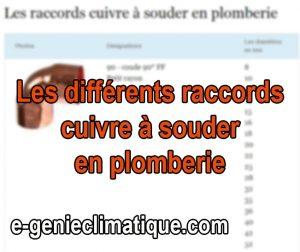 Plomberie07-Fiche-Les-raccords-cuivre-a-souder-en-plomberie