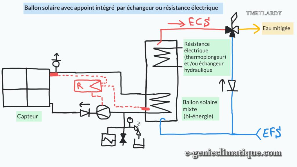 ballon-solaire-avec-appoint-integre-par-echangeur-ou-resistance-electrique