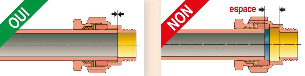 emboitement-rexuo-composants