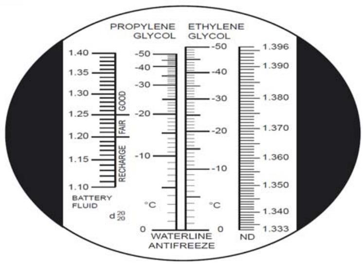 refractometre-mesure