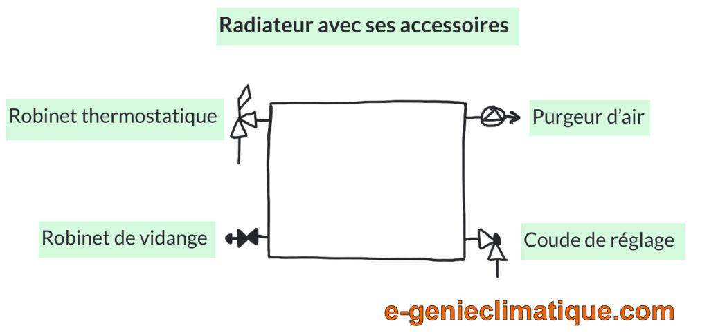 schema-chaufferie-chauffage-principe-radiateur-avec-accessoires