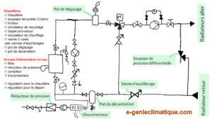 schema-chaufferie-chauffage-sans-bouteille-de-decouplage-hydraulique-v3