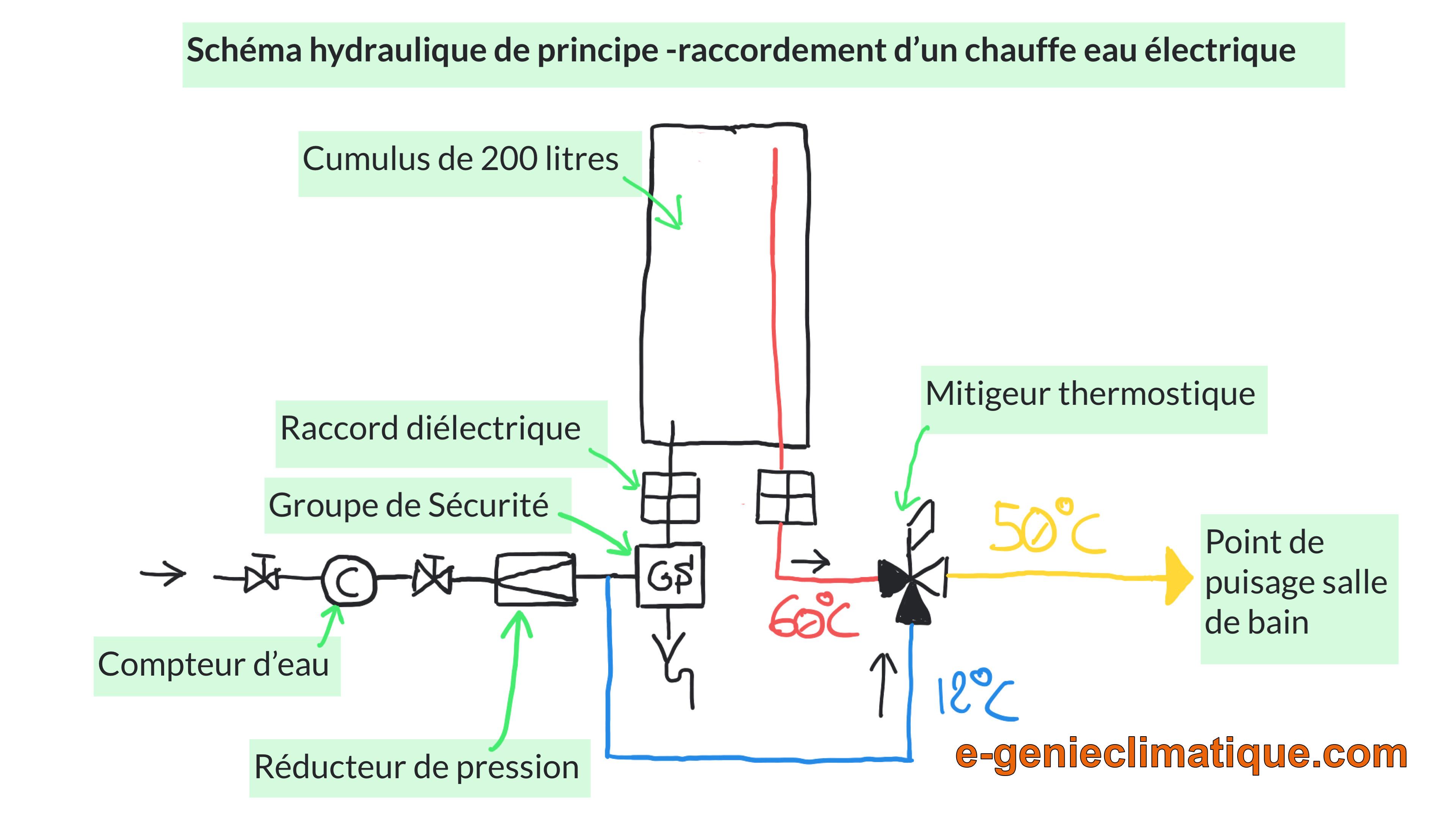 chaufferie04 diff rents sch mas hydraulique de principe de chaufferie de chauffage et du. Black Bedroom Furniture Sets. Home Design Ideas