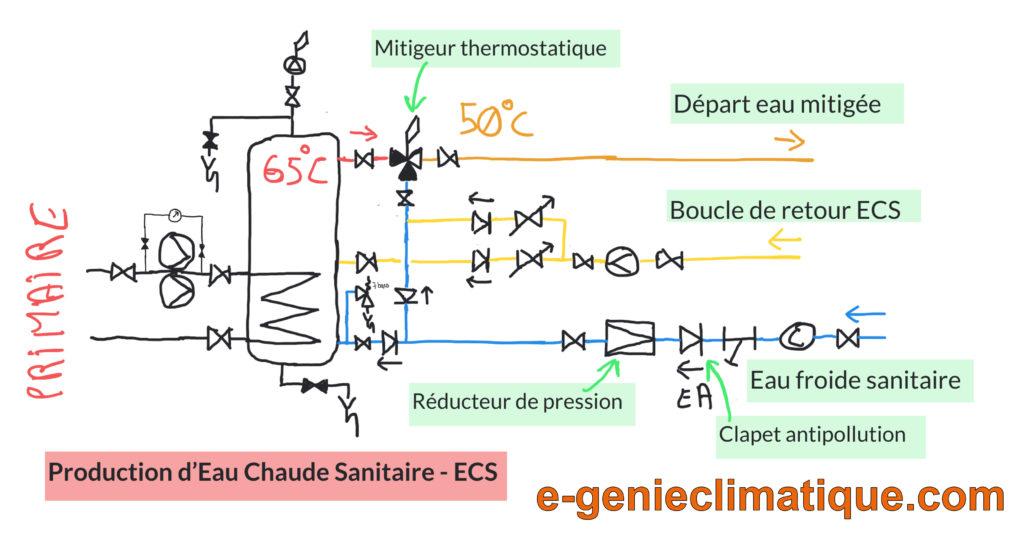 schema-hydraulique-production-eau-chaude-sanitaire-avec-boucle-recyclage-ecs