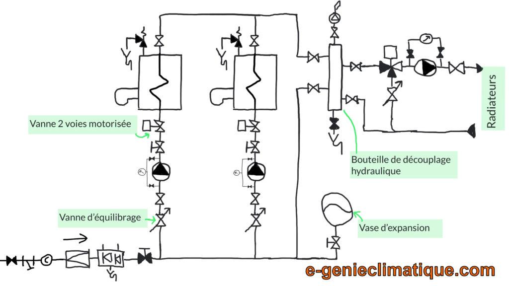 schema-principe-chaufferie-chauffage-avec-bouteille-de-decouplage-hydraulique-et-deux-chaudieres