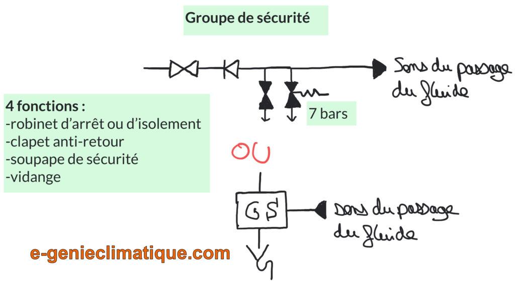 schema-principe-plomberie-groupe-de-securite-chauffeau-eau-electrique-accumulateur