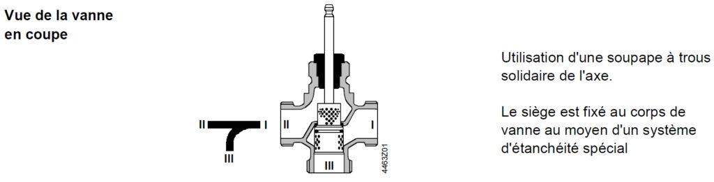 vue-de-coupe-vanne-3-voies-VXG41